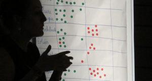 Évaluation participative du potentiel de développement des énergies renouvelables